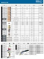 MB7743 сварочная горелка trafimet mig ergoplus 400 (400а, водяное охлаждение)